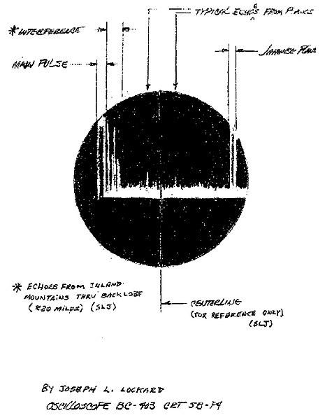 465px-Opana_SCR-270_radar_display_Dec_7,_1941