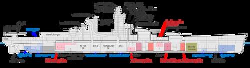 Richelieu_class_battleships_inboard_profile_EN_svg