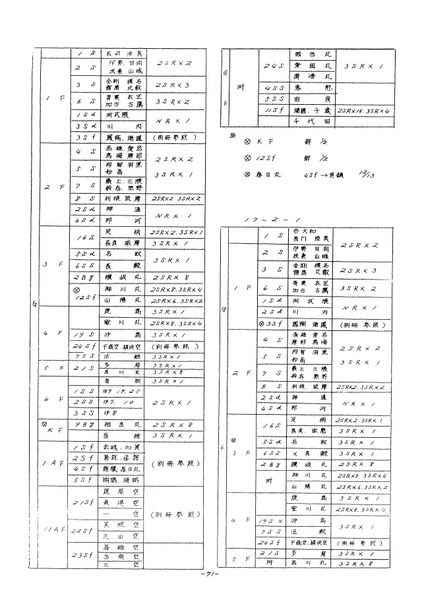 11-1-P2