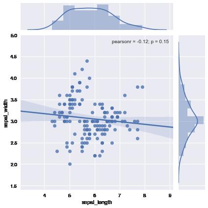 seabornを使ってデータを可視化する(jointplot) : 私的メモ