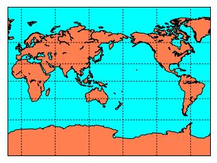 basemapのprojection種別(mill,gall,cea) : 私的メモ