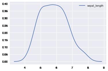 seabornを使ってデータを可視化する(kdeplot) : 私的メモ