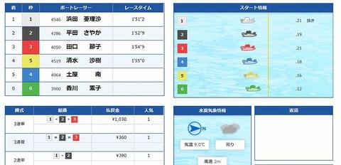 SnapCrab_NoName_2020-1-19_20-48-32_No-00