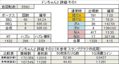ドンちゃん2-3