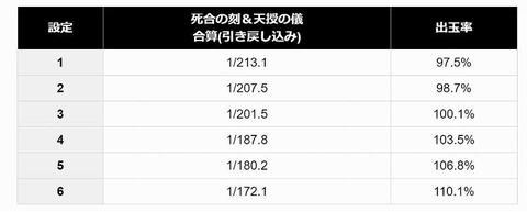 SnapCrab_NoName_2019-1-7_1-27-19_No-00