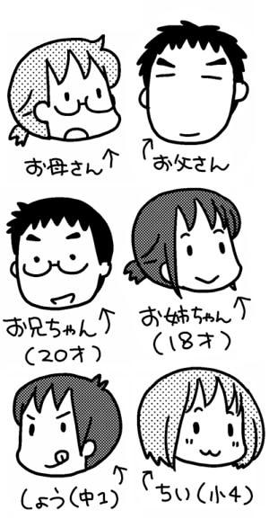 kazoku-kousei