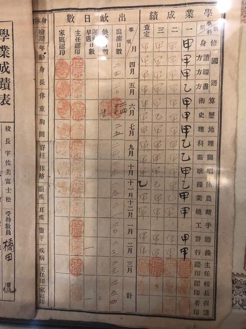 昔の成績表4
