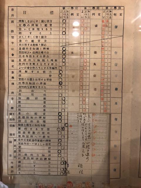 昔の成績表1