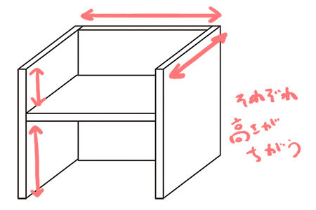 コロコロ回転させると、座面の高さが変わる変化椅子