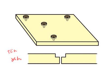 ネジが直接当たらないように隠すため、下穴と同じ穴に、途中まで大きな穴をあけます