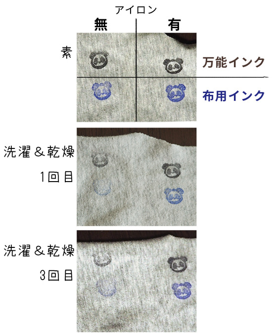多目的用と布用スタンプインク、アイロン有無で洗濯乾燥機にかけてみた比較