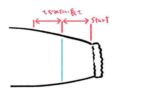 スモックお直し袖口から縮めたい長さの半分の寸法に印をつけ