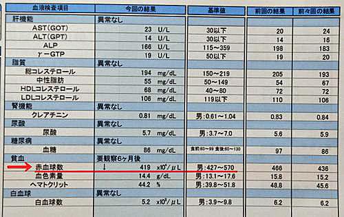 京丹後のおやじのうんちく日記(19世紀の味の店):美と健康 ...