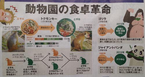 「動物園の食卓革命」の見出し記事