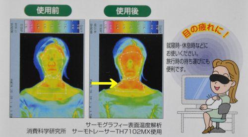 サーモグラフィー表面温度解析