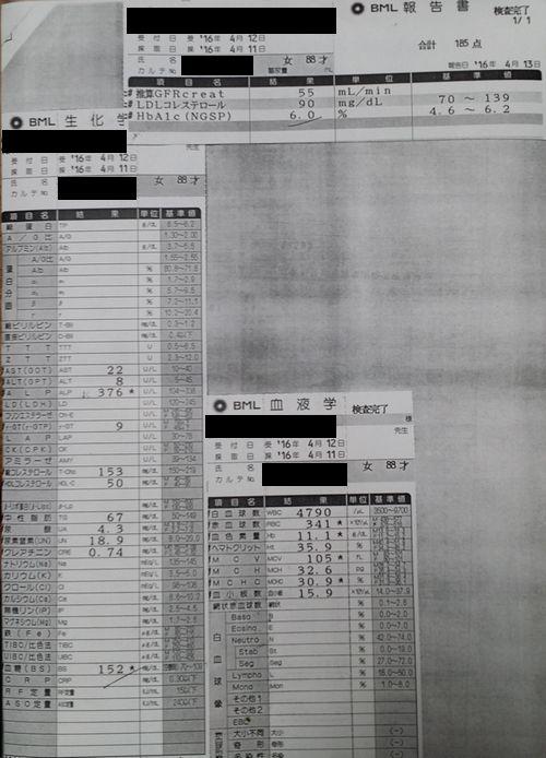 血液の検査結果