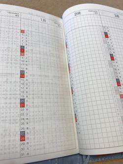 ほぼ日手帳の使い方を考え中