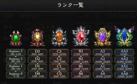 shadowv_rank