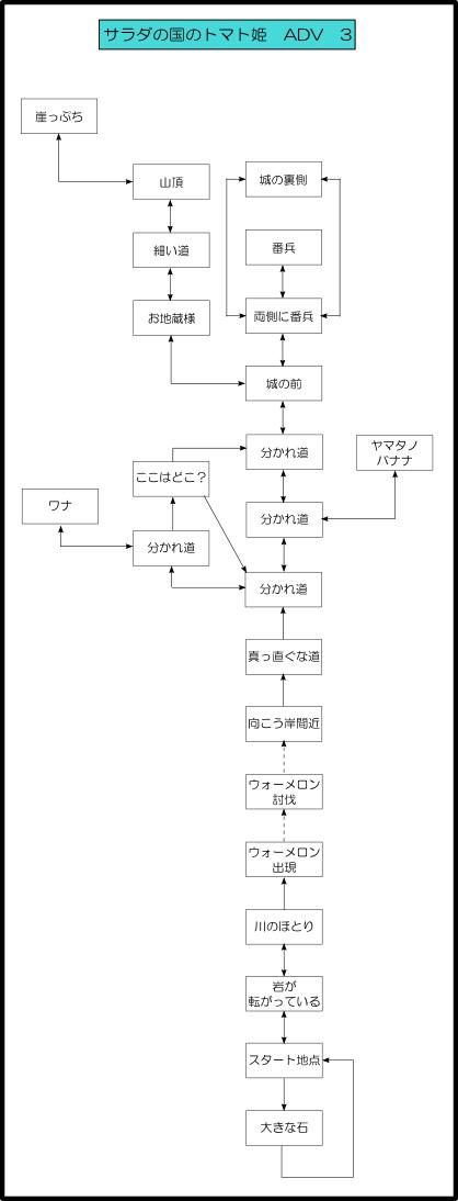 [ADV]サラダの国のトマト姫/(4) ADV3_01マップ