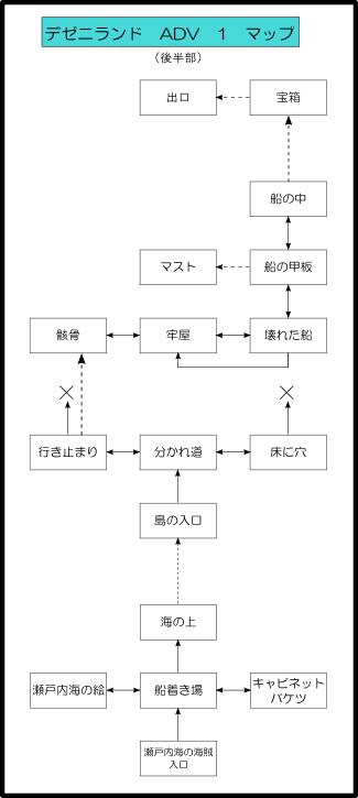 デゼニランド/(3)ADV1 後半部マップ