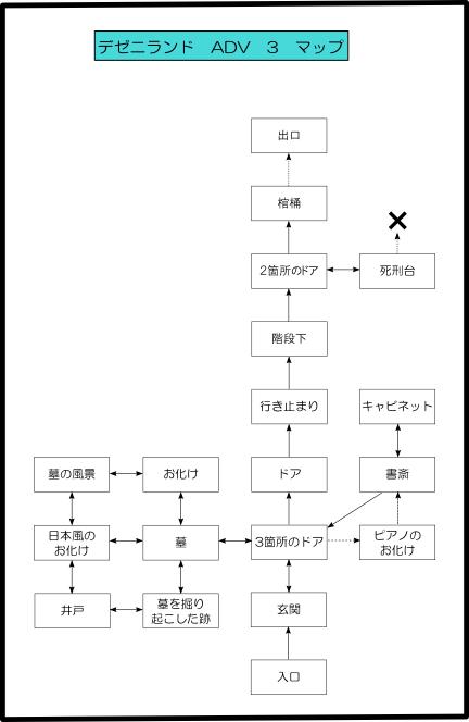 デゼニランド / (5) ADV3 マップ