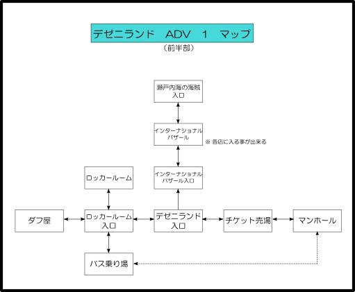 デゼニランド/(2)ADV1 前半部マップ