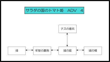[ADV]サラダの国のトマト姫/(5) ADV4_01ADV4マップ