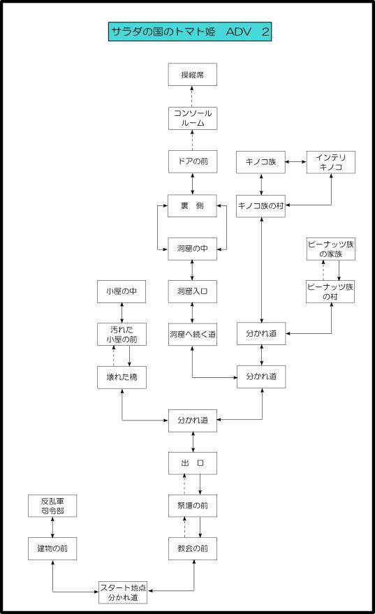 [ADV]サラダの国のトマト姫/(3) ADV2_00マップ