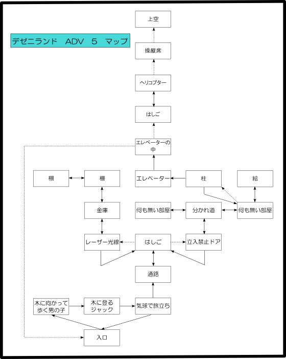 デゼニランド / (7)ADV5 マップ