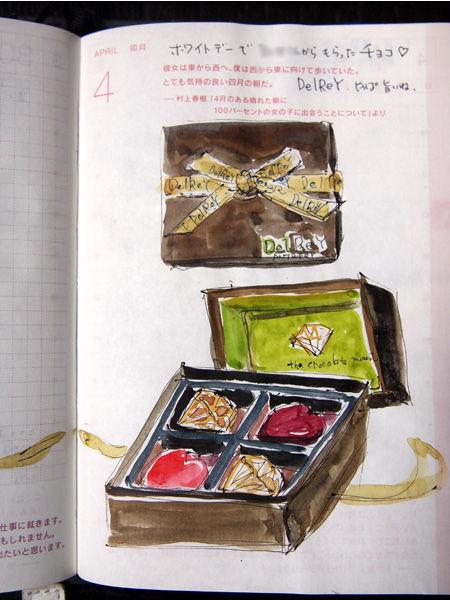 手帳スケッチ--頂き物のお菓子