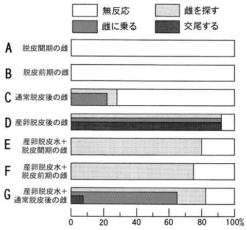 図V-20