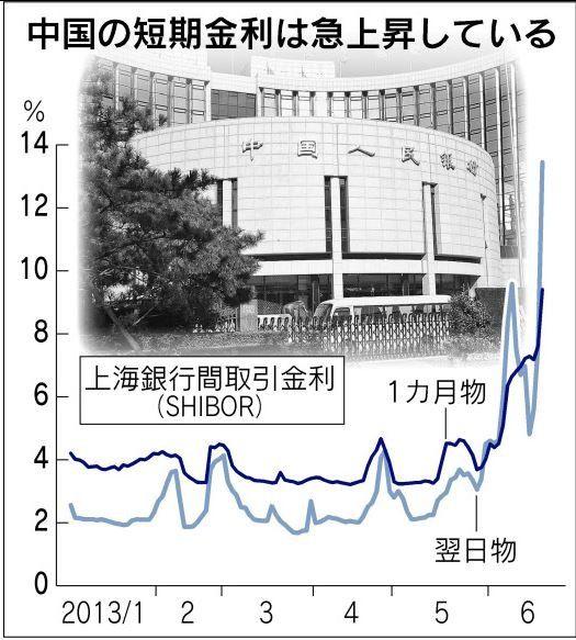 気になる中国経済の急減速 : 還...