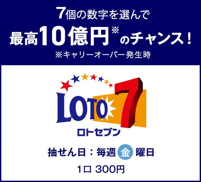 loto7_logo