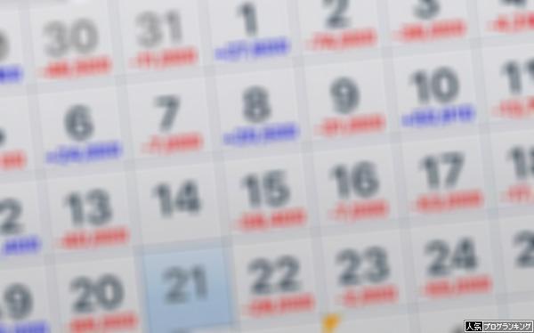 俺の今月のスロ収支wwwwww