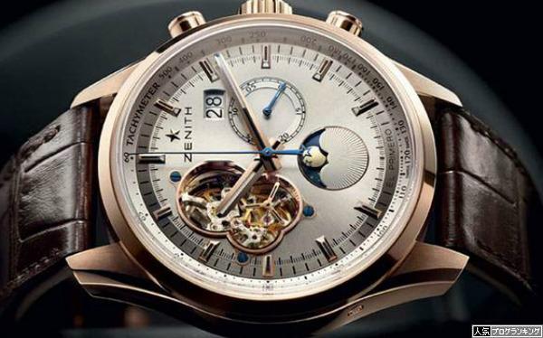 スロッターの腕時計