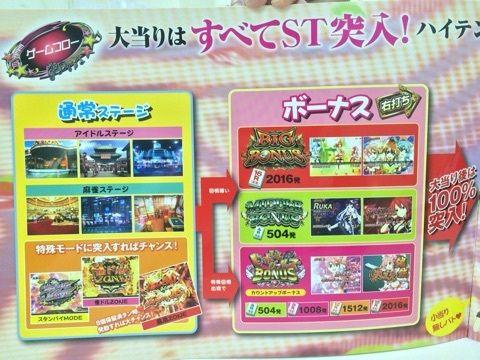 CR麻雀物語2 ゲームフロー