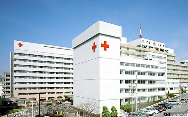 病院で薬貰う時に病院の外の別の所に行くじゃん?