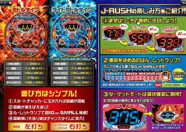 CR J-RUSH3 ゲームフロー