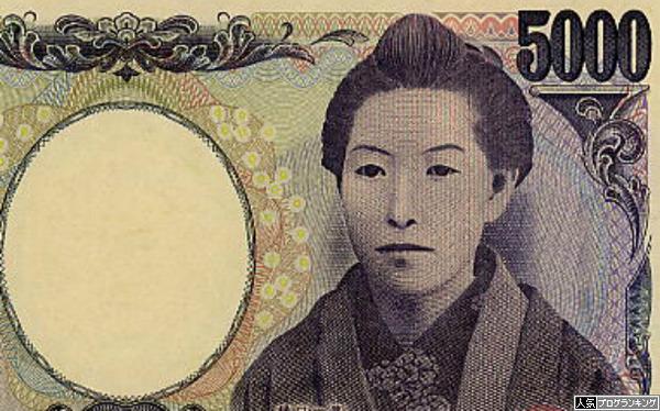 25日まで5000円で過ごさなきゃいけなくなってしまった