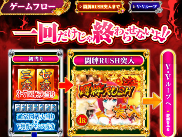 CR麻雀姫伝 ゲームフロー 1