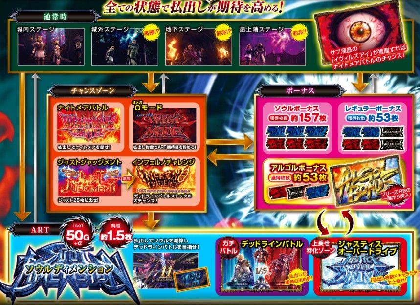 how does online casino bonus work