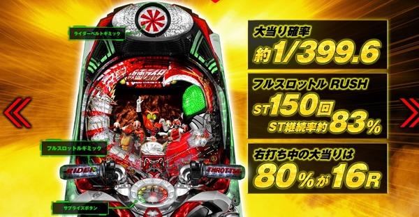 CR仮面ライダーフルスロットル フルスロットルギミック