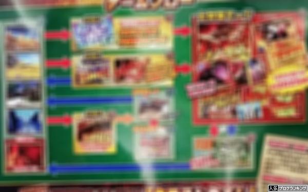 CRモンハン4ゲームフロー