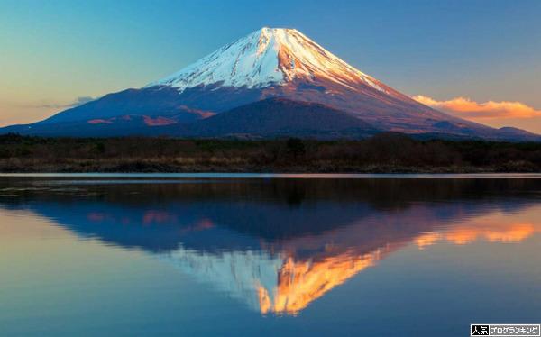 昨日、日本全国で断トツ1位の負け額記録させました