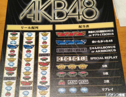 パチスロAKB48のボーナス性能