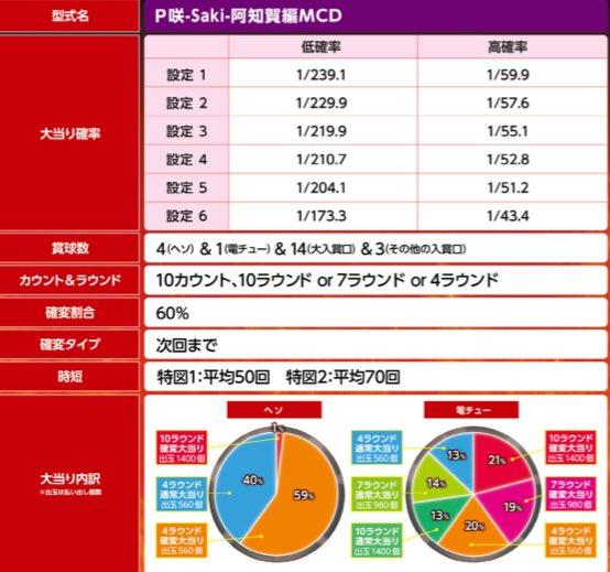 P咲-Saki-阿知賀編02