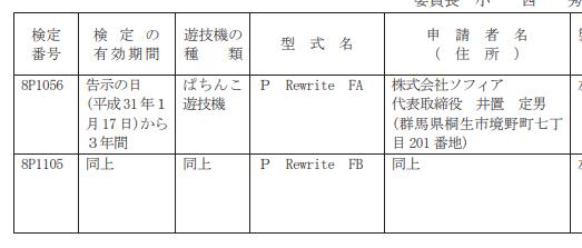 Rewrite検定通過