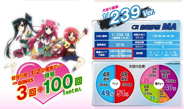 239戦国†夢想