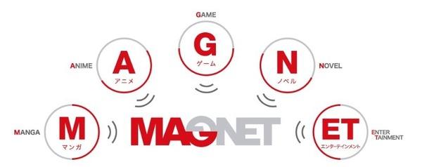 magnet03
