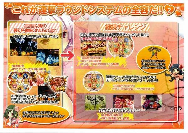 戦国恋姫05